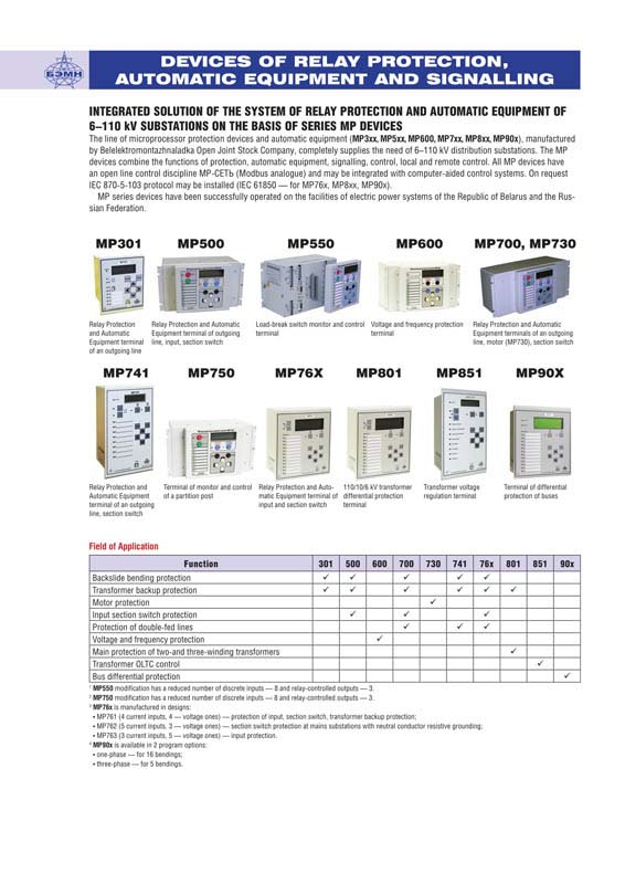 BEMN 4 1 - Дизайн и верстка каталогов