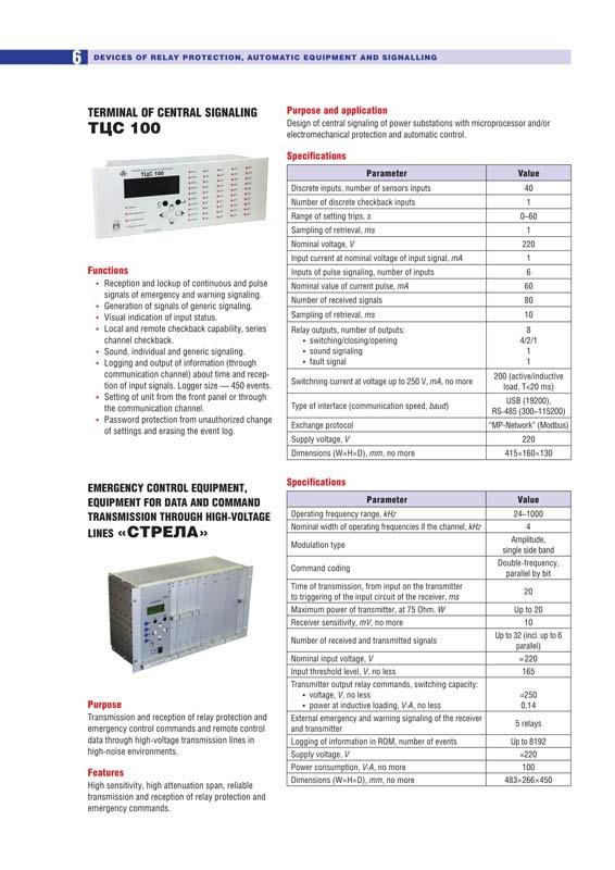 BEMN 6 1 - Дизайн и верстка каталогов
