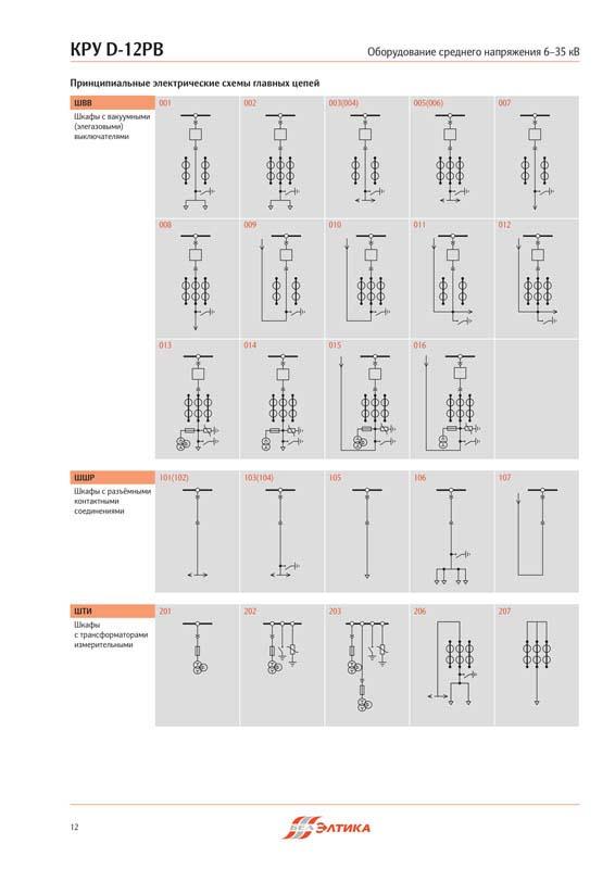 Beleltika 6 1 - Дизайн и верстка каталогов